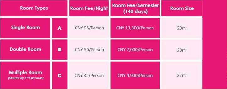 Accommodation Donghua University Prices