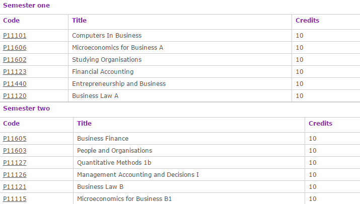 BA  Hons  Finance  Accounting and Management   The University of Nottingham Ningbo China   Year 2 modules