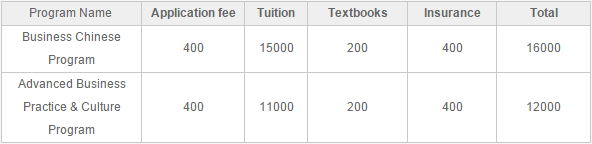 Business Chinese Program-fees