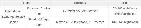 ECNU International Exchange Service Center Accommodation Fees