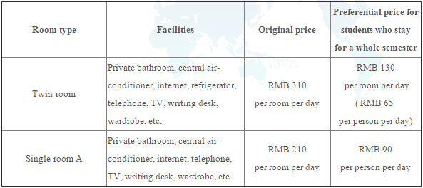 Shanghai Normal University Xue Si Yuan accommodation prices