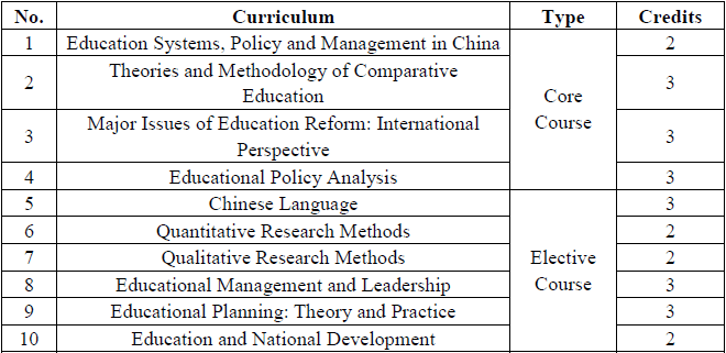 educational leadership in china The degree is for senior leaders in education from settings in all phases of  educational provision or from a systemic level it is suitable, therefore.