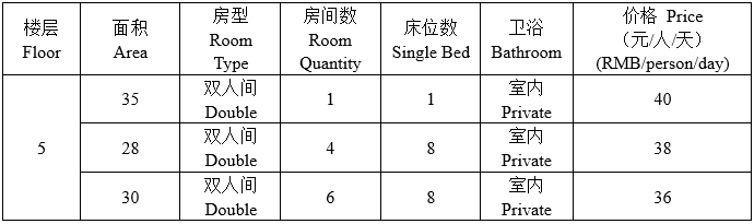 SDU-Accommodation-Fifth-Floor-Xuefu-Hotel-Qianfoshan-Campus
