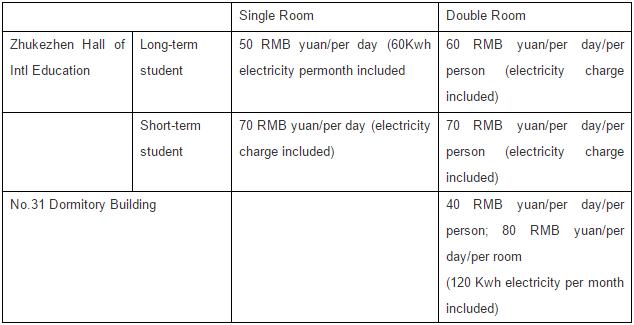 zju accommodation fees