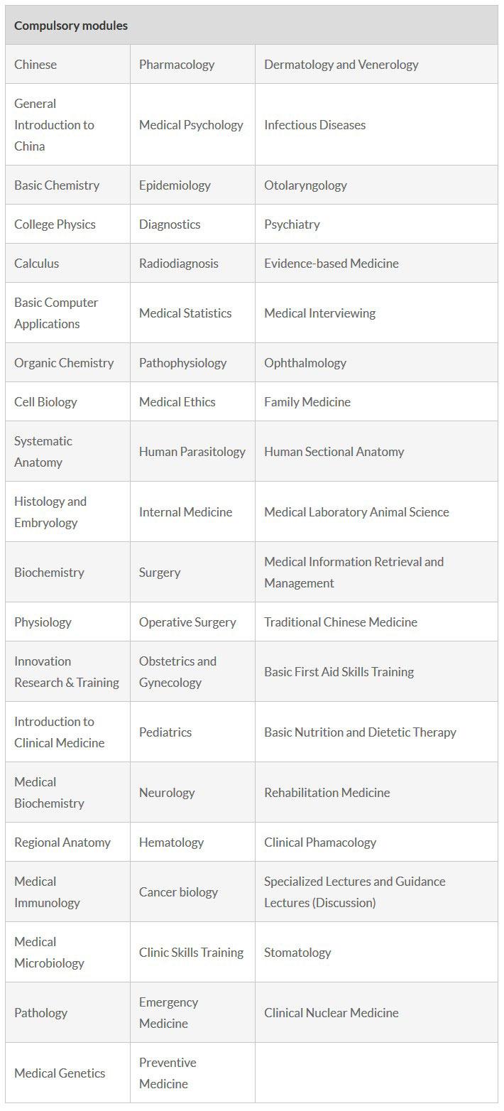 bachelors clinical medicine - nankai university curriculum
